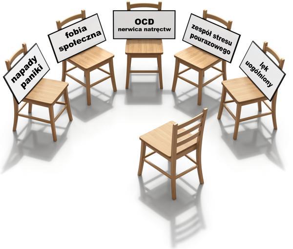 terapia grupowa ocd